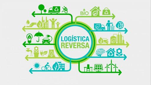 O que é logística reversa: aplicação, benefícios e obrigatoriedade